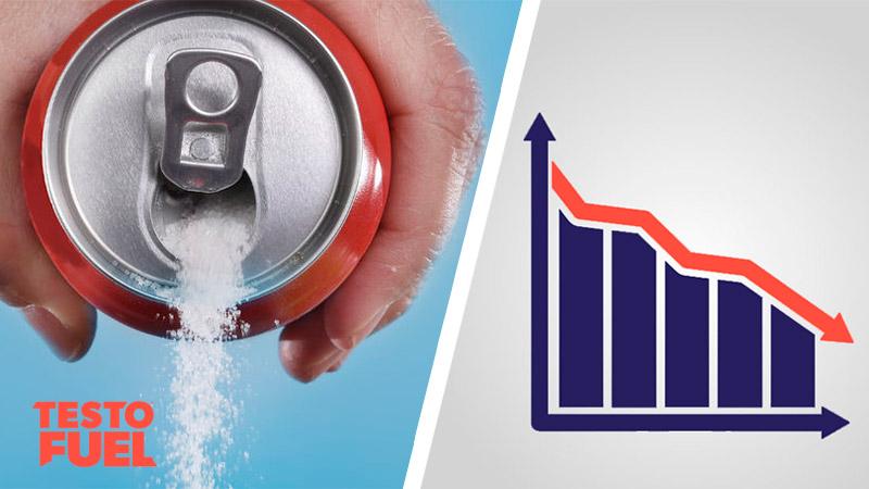 Does Sugar Lower Testosterone?